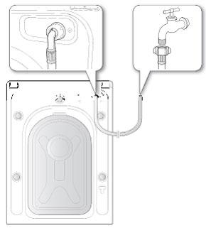 Machine laver comment l 39 installer webzine actualites - Arrivee d eau machine a laver ...