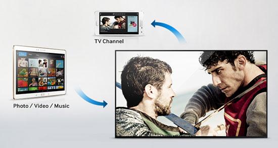 LED-TV-hotel-convergence