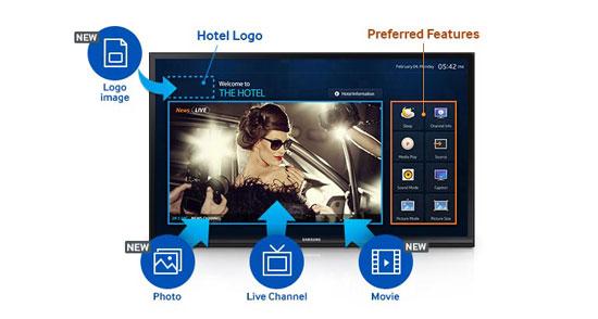 Menu-hoytel-LED-TV-Samsung