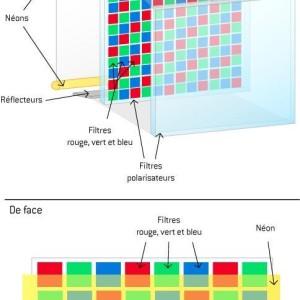 schéma présentant le fonctionnement des écrans LCD-Dakar-senegal