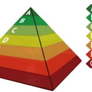 pyramide des déperditions d'energie