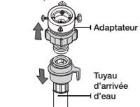 raccordements-arrivee-eau-installation-machine-a-laver-2