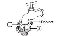 raccordements-arrivee-eau-installation-machine-a-laver-4