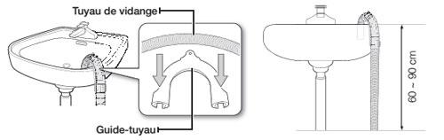 tuyau-de-vidange-installation-machine-a-laver