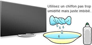 Comment nettoyer son téléviseur